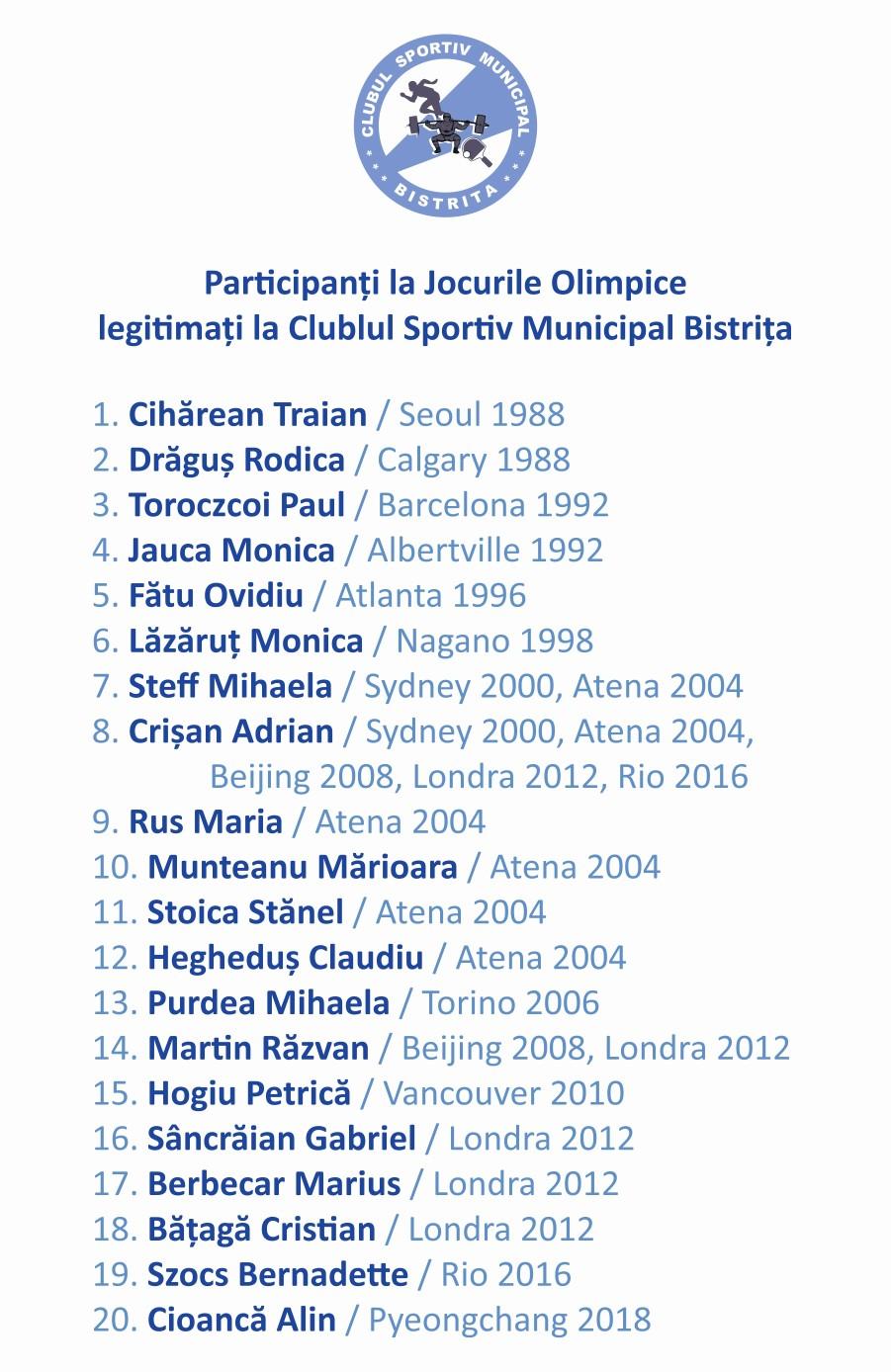Participanti CSM la JO